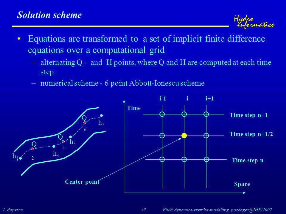 Solution scheme Equations are transformed to a set of implicit finite difference equations over a computational grid.