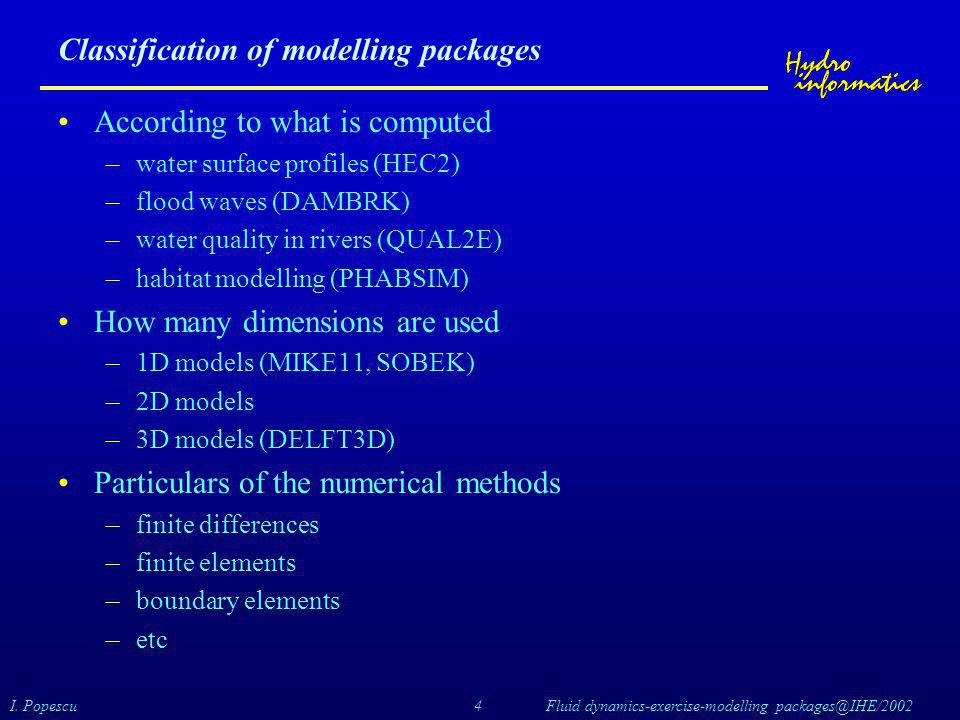 Classification of modelling packages