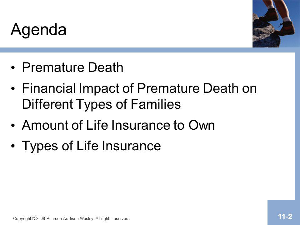 Agenda Premature Death