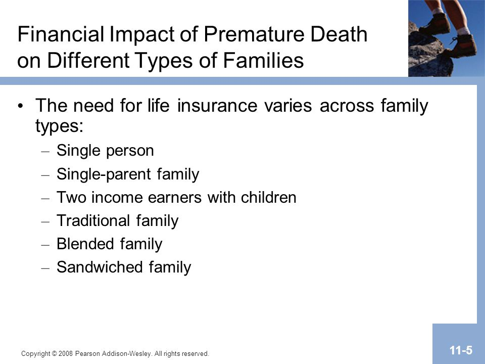 Financial Impact of Premature Death on Different Types of Families