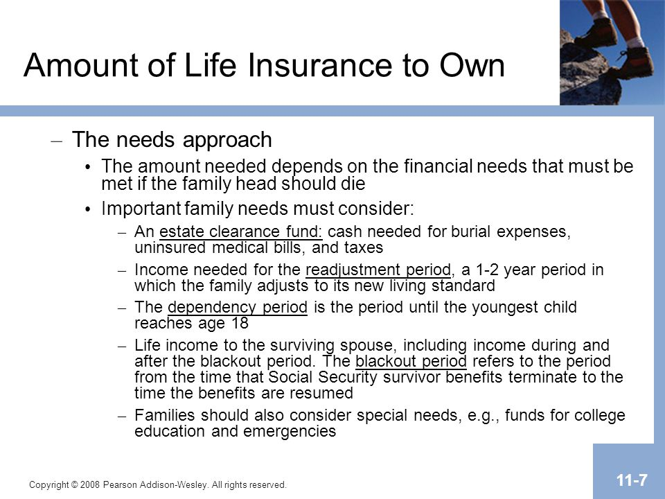 Amount of Life Insurance to Own