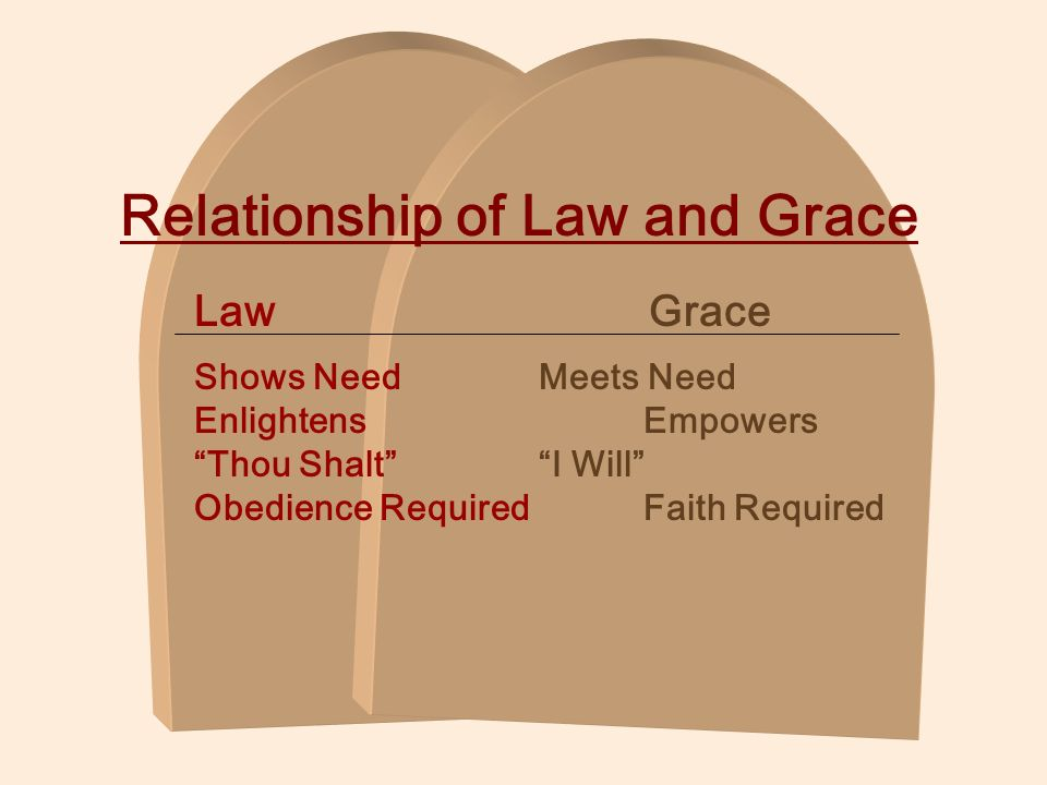 Relationship of Law and Grace
