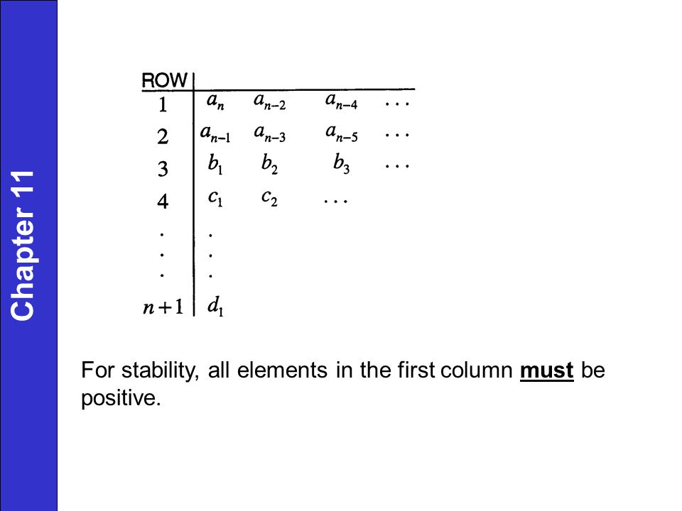 Chapter 11 For stability, all elements in the first column must be positive.