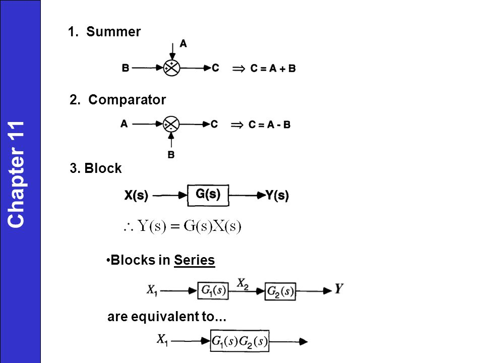 Chapter Summer 2. Comparator 3. Block Blocks in Series