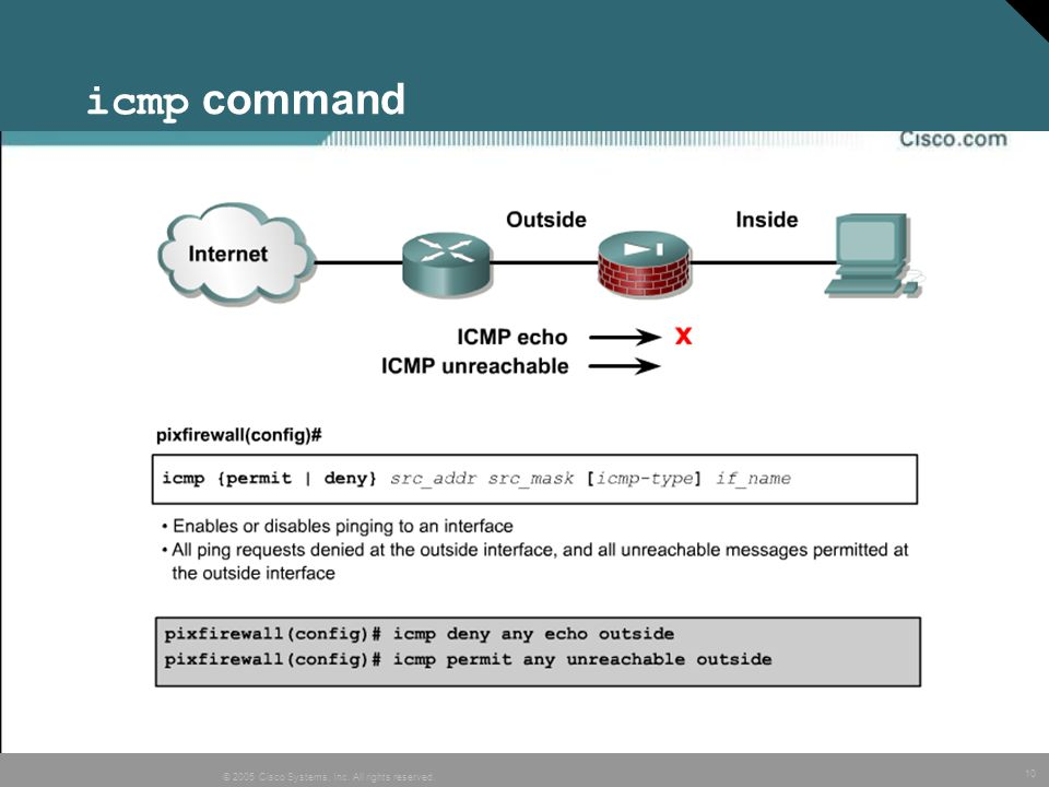 icmp command