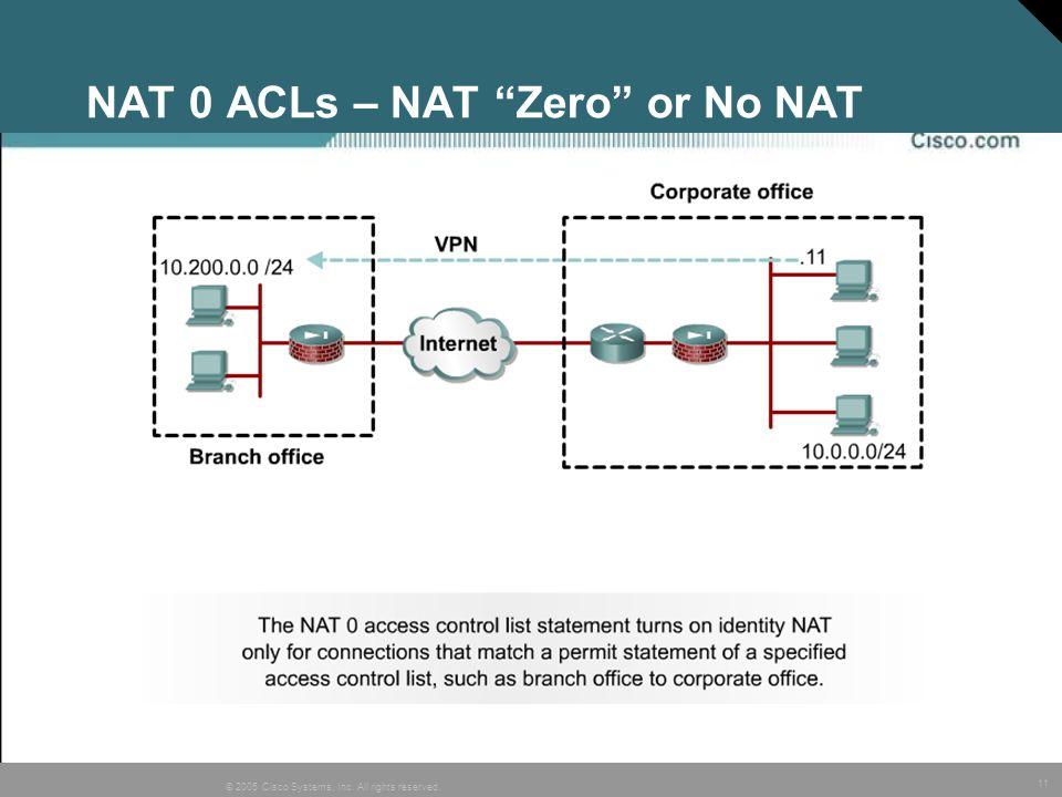 NAT 0 ACLs – NAT Zero or No NAT