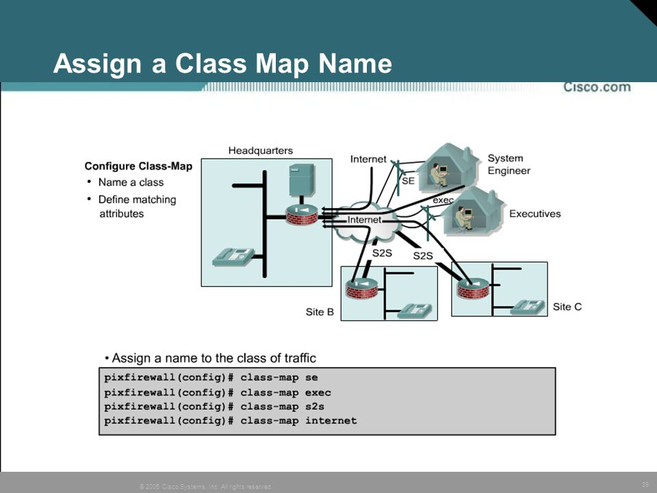 Assign a Class Map Name