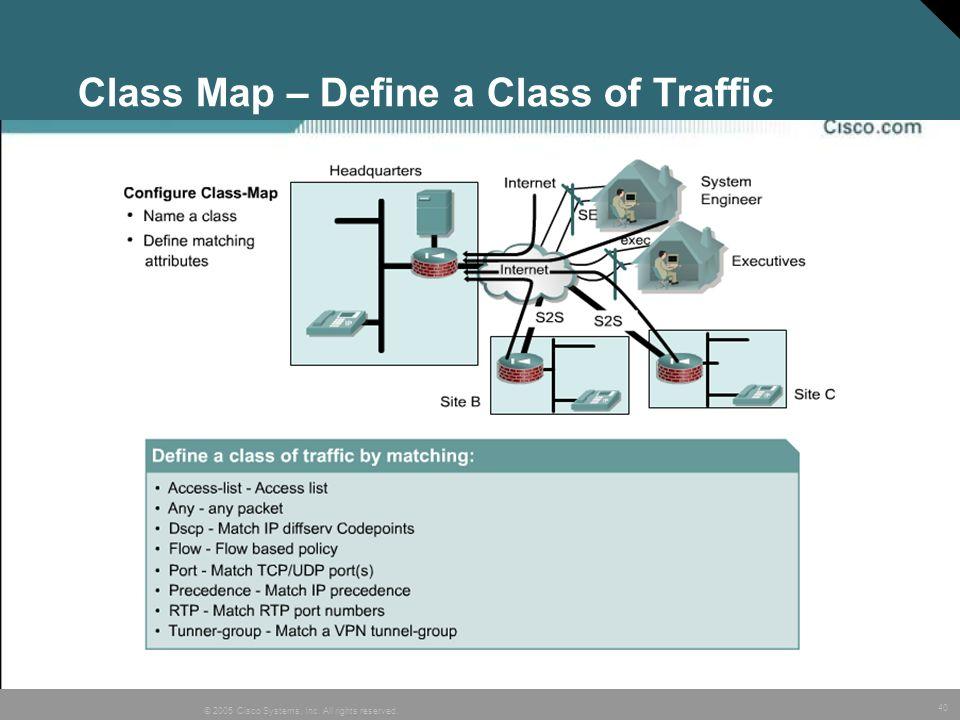 Class Map – Define a Class of Traffic