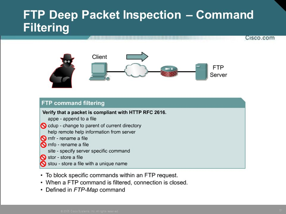 FTP Deep Packet Inspection – Command Filtering