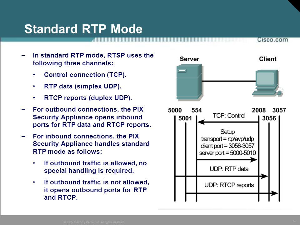 Standard RTP Mode In standard RTP mode, RTSP uses the following three channels: Control connection (TCP).