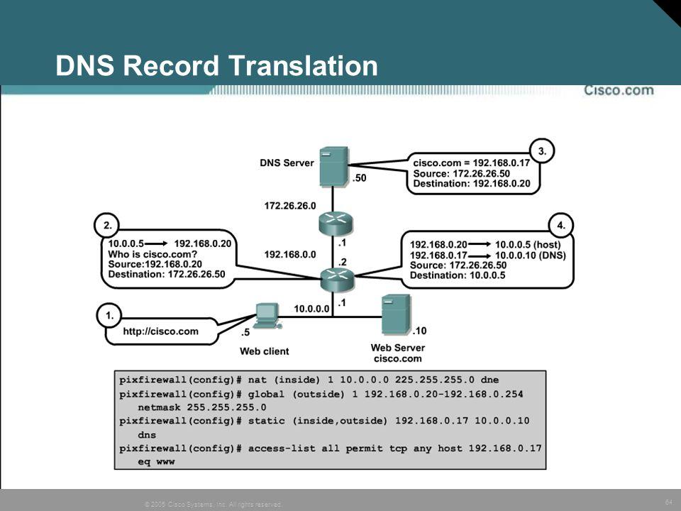 DNS Record Translation