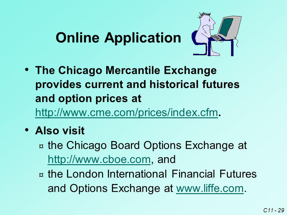 Online Application The Chicago Mercantile Exchange provides current and historical futures and option prices at http://www.cme.com/prices/index.cfm.