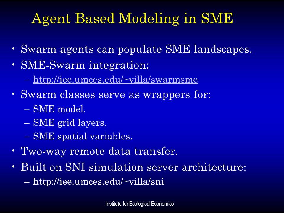 Agent Based Modeling in SME