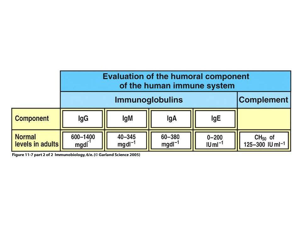 Figure 11-7 part 2 of 2