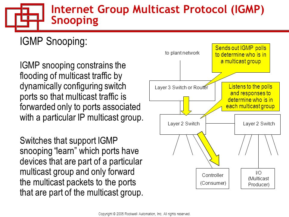 Internet Group Multicast Protocol (IGMP) Snooping