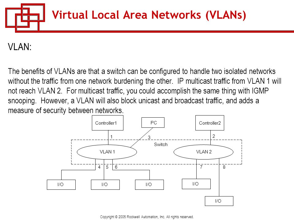 Virtual Local Area Networks (VLANs)