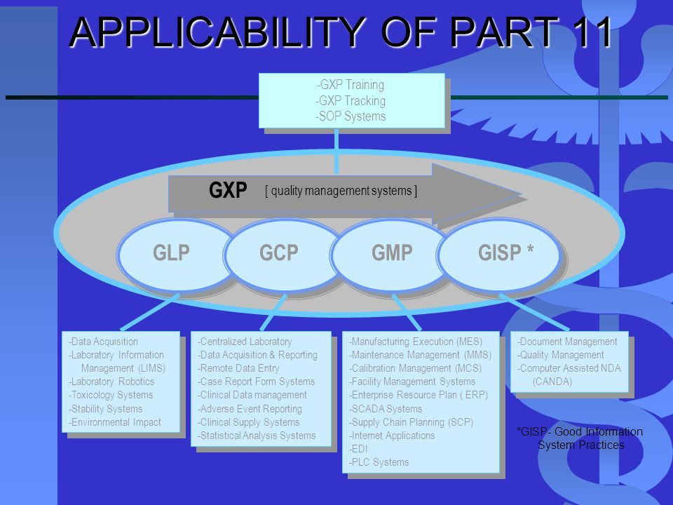 *GISP- Good Information