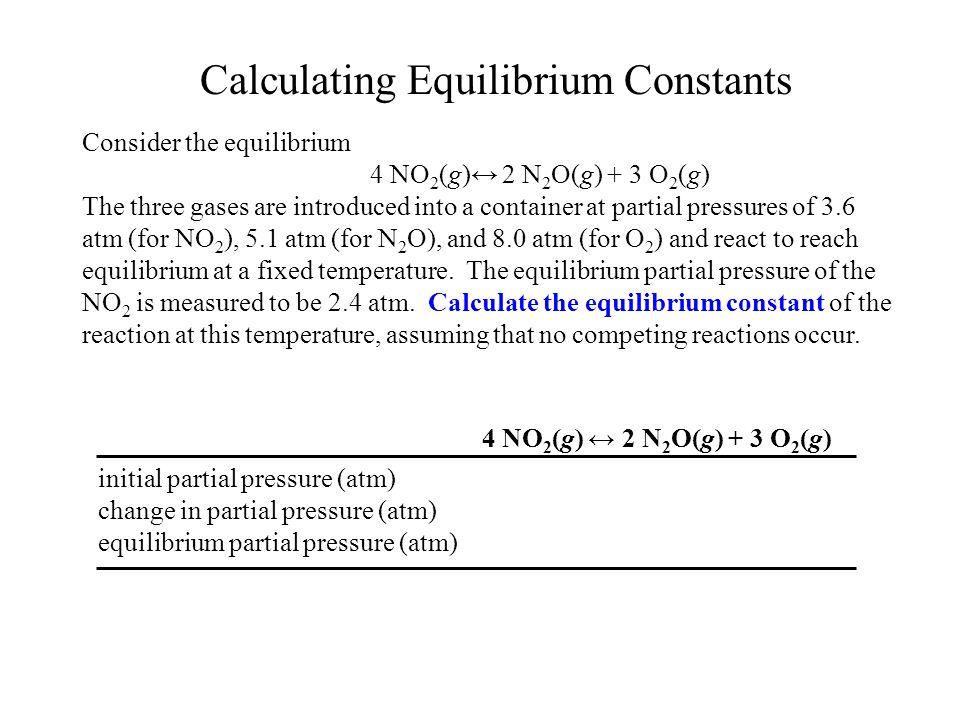 Calculating Equilibrium Constants