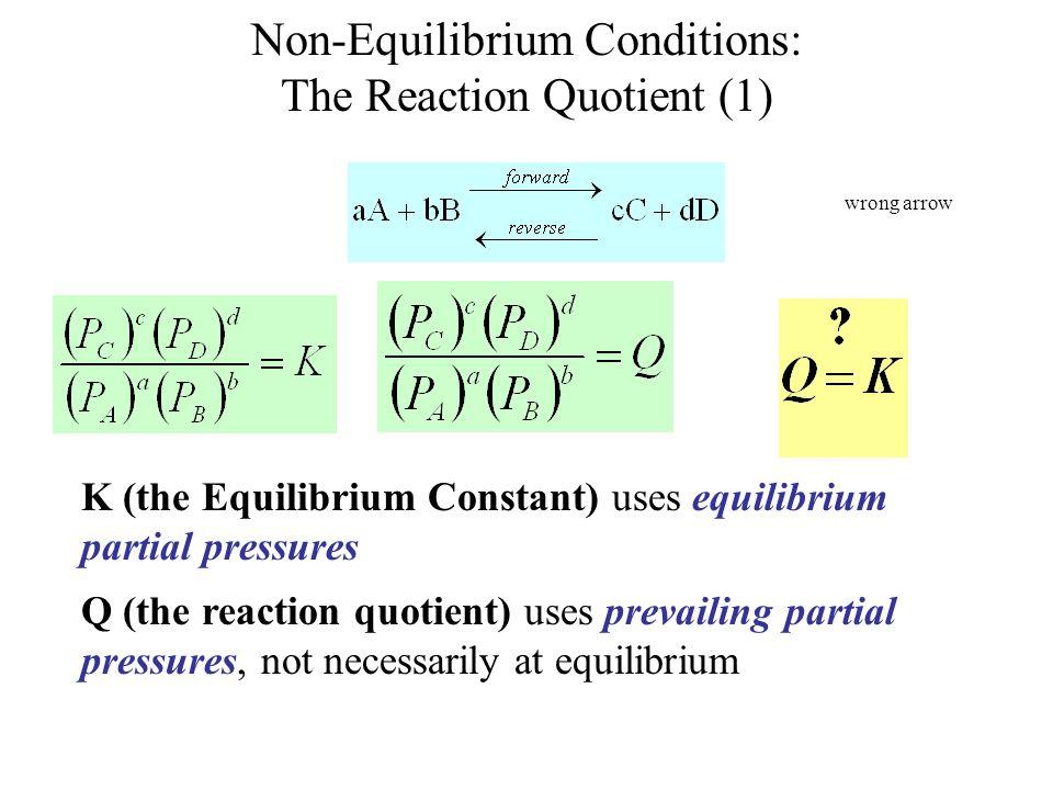 Non-Equilibrium Conditions: The Reaction Quotient (1)