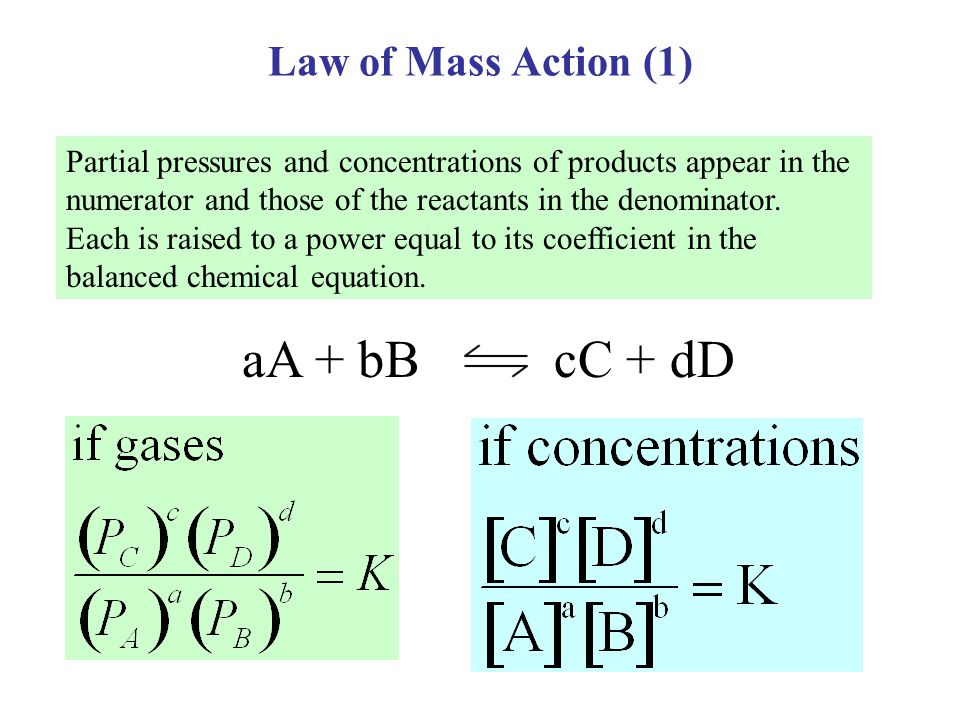 aA + bB cC + dD Law of Mass Action (1)