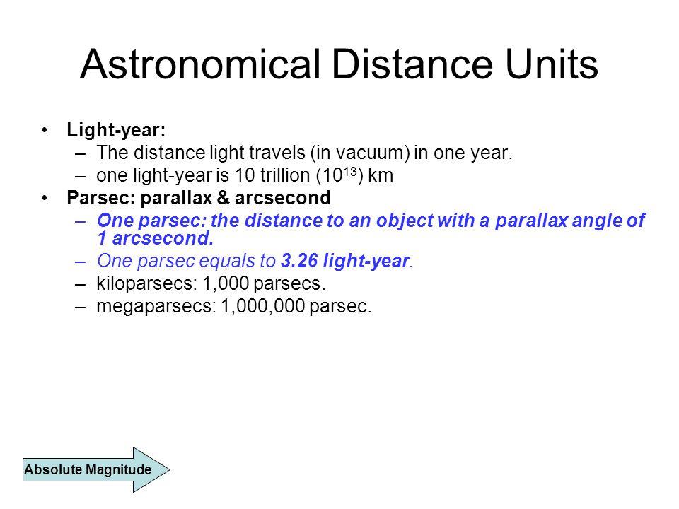 Astronomical Distance Units