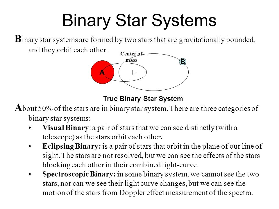 Binary Star Systems Binary star systems are formed by two stars that are gravitationally bounded, and they orbit each other.