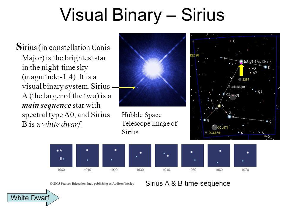 Visual Binary – Sirius
