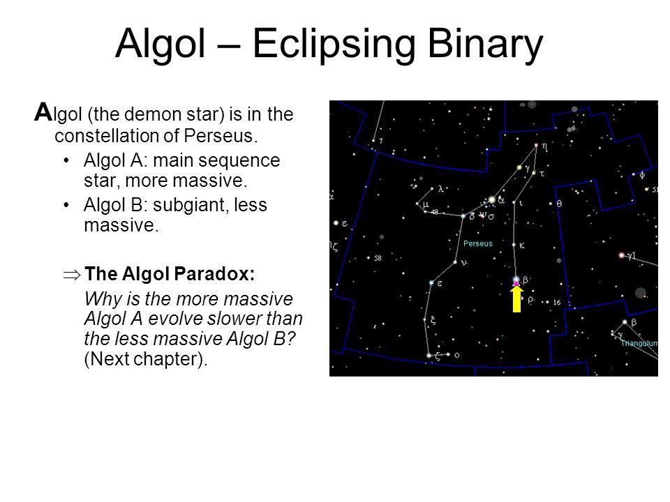 Algol – Eclipsing Binary