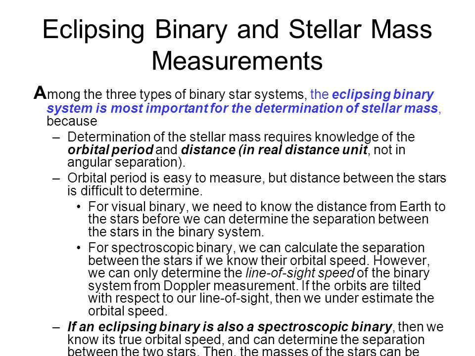 Eclipsing Binary and Stellar Mass Measurements