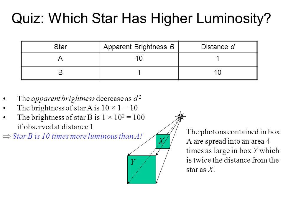Quiz: Which Star Has Higher Luminosity