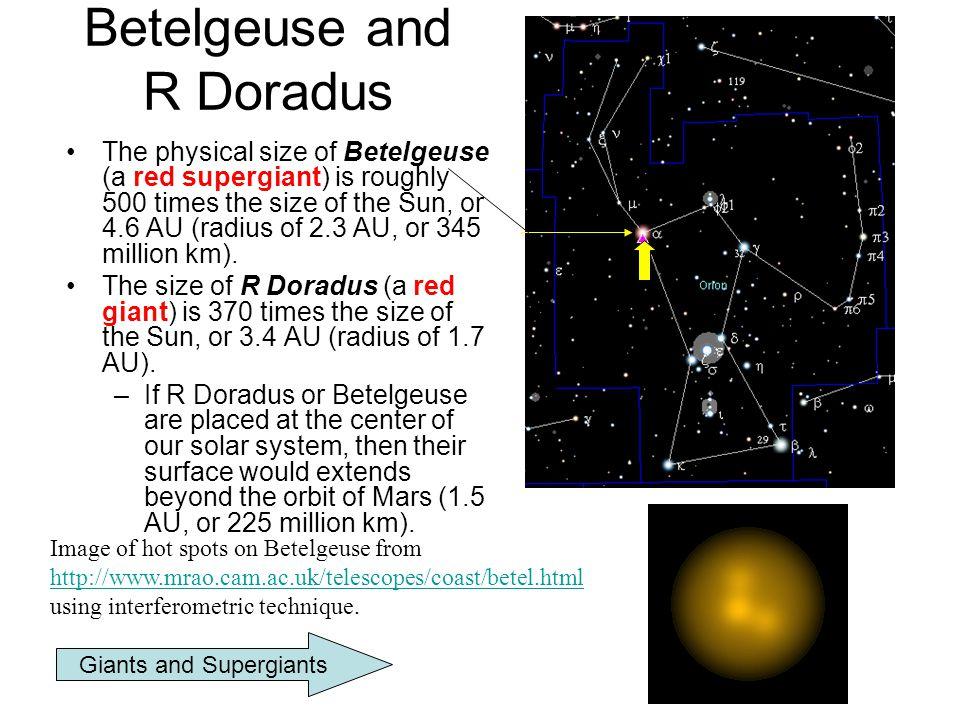 Betelgeuse and R Doradus