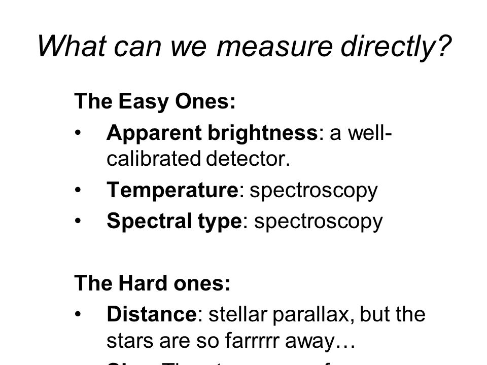 What can we measure directly