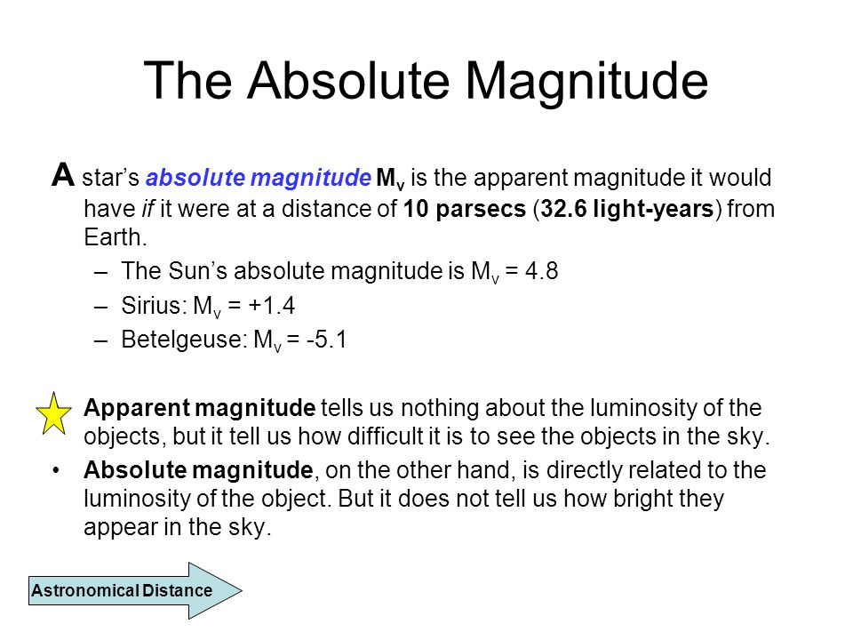 The Absolute Magnitude