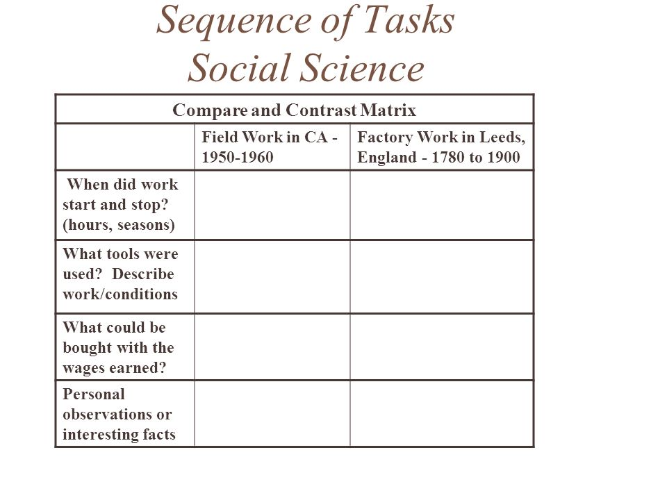 Sequence of Tasks Social Science