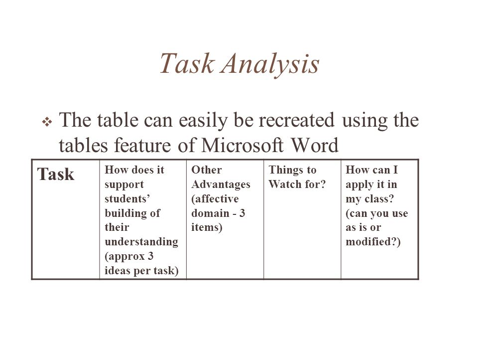 Task Analysis The table can easily be recreated using the tables feature of Microsoft Word. Task.