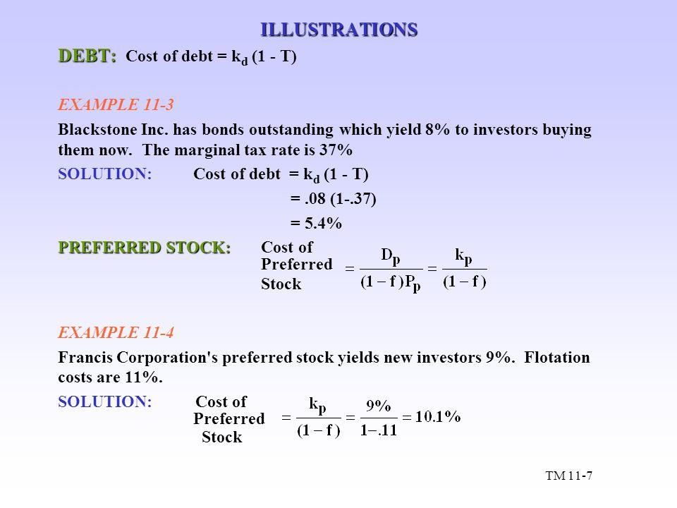 DEBT: Cost of debt = kd (1 - T)