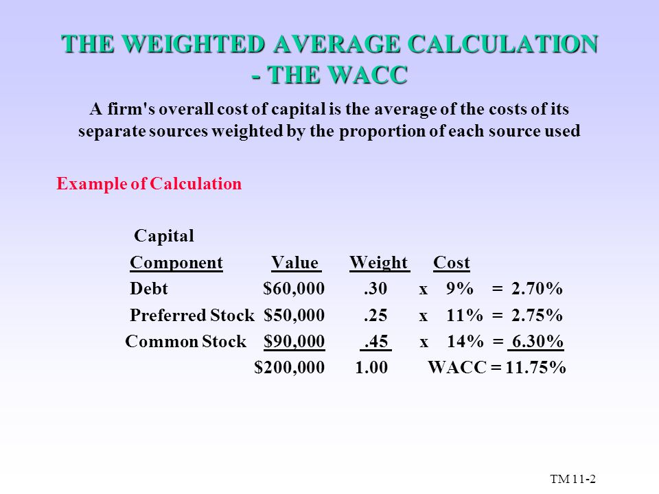 THE WEIGHTED AVERAGE CALCULATION - THE WACC
