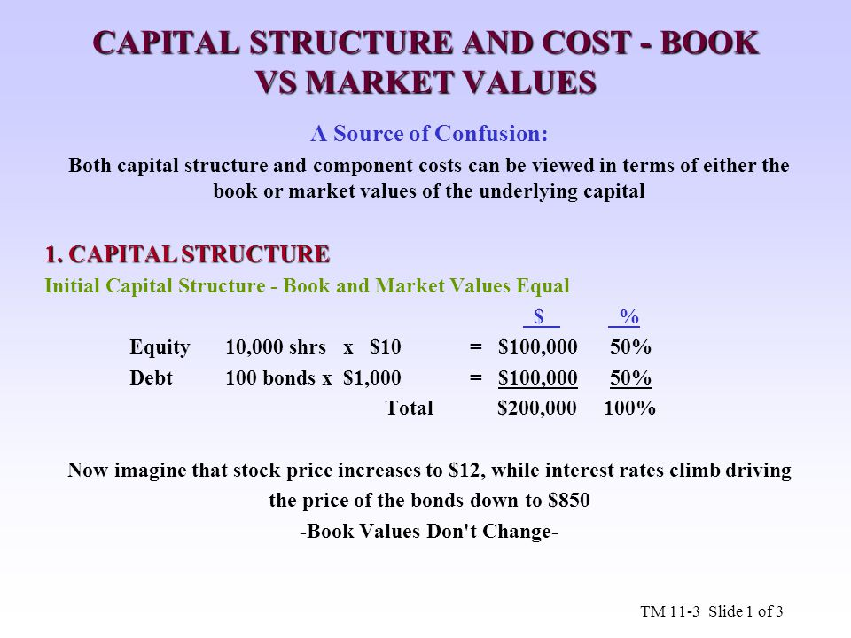 CAPITAL STRUCTURE AND COST - BOOK VS MARKET VALUES