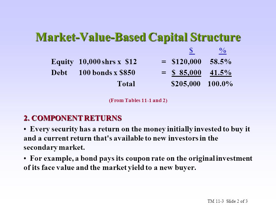 Market-Value-Based Capital Structure