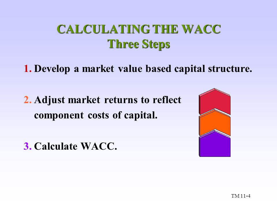 CALCULATING THE WACC Three Steps