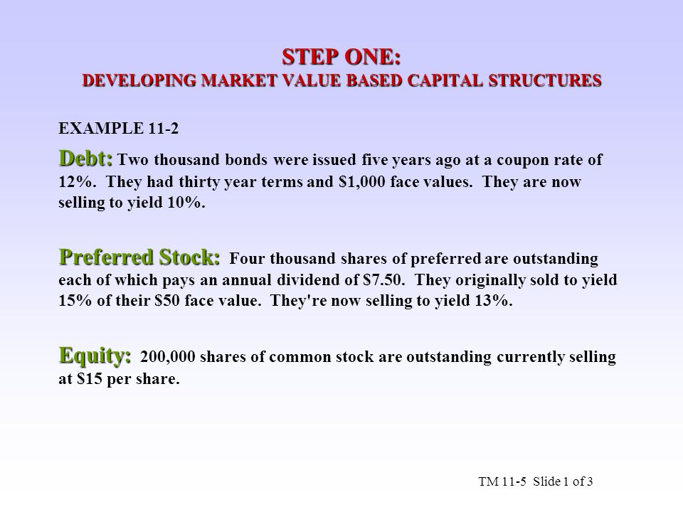 STEP ONE: DEVELOPING MARKET VALUE BASED CAPITAL STRUCTURES