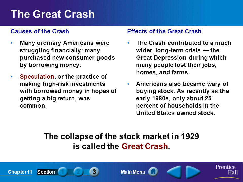 The collapse of the stock market in 1929 is called the Great Crash.