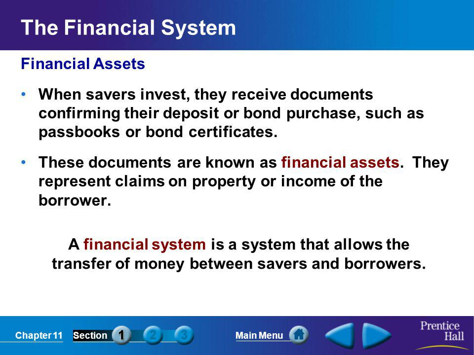 The Financial System Financial Assets