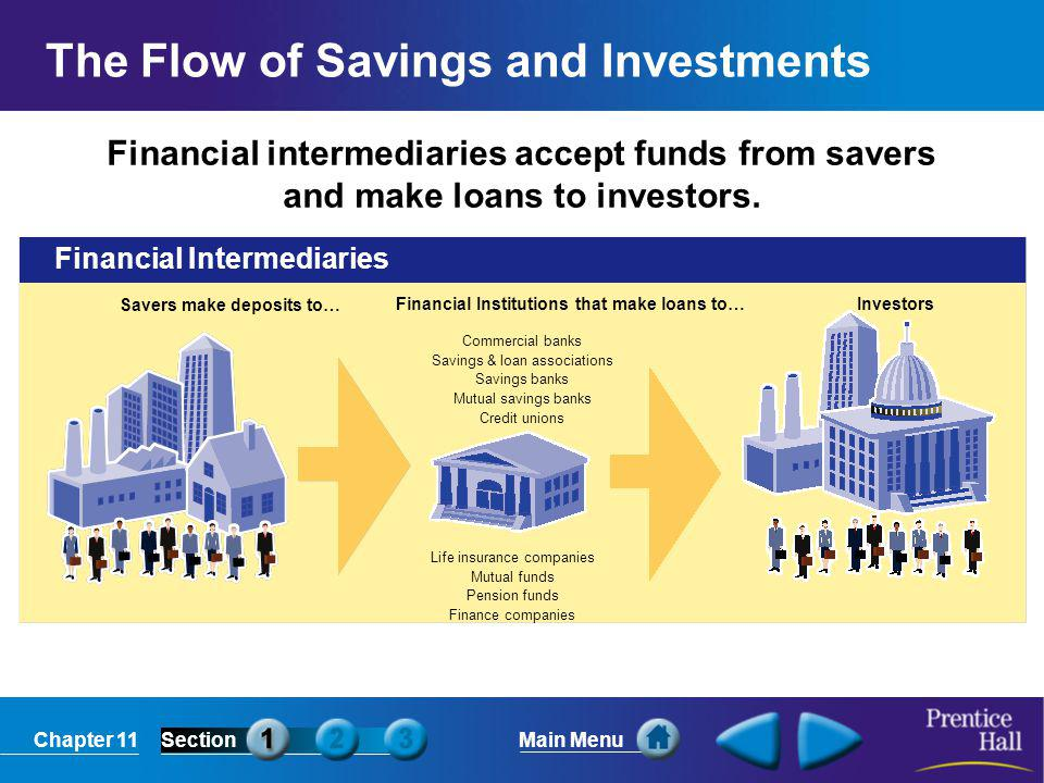 The Flow of Savings and Investments