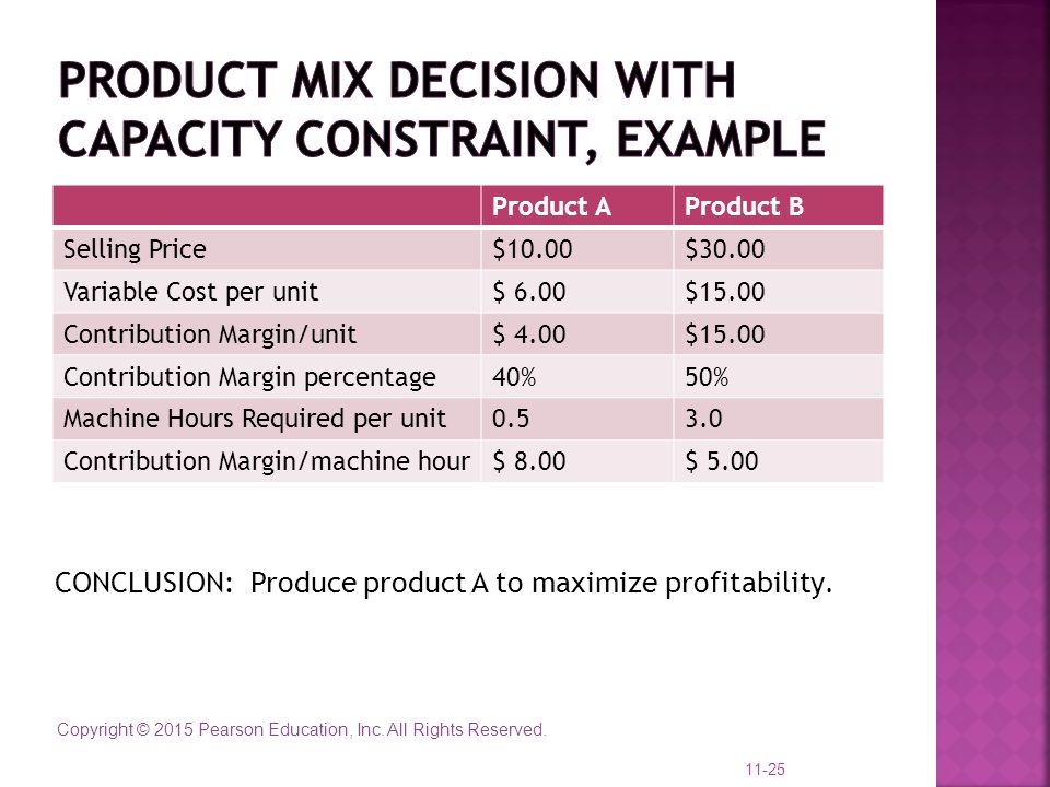 Product mix decision with capacity constraint, example