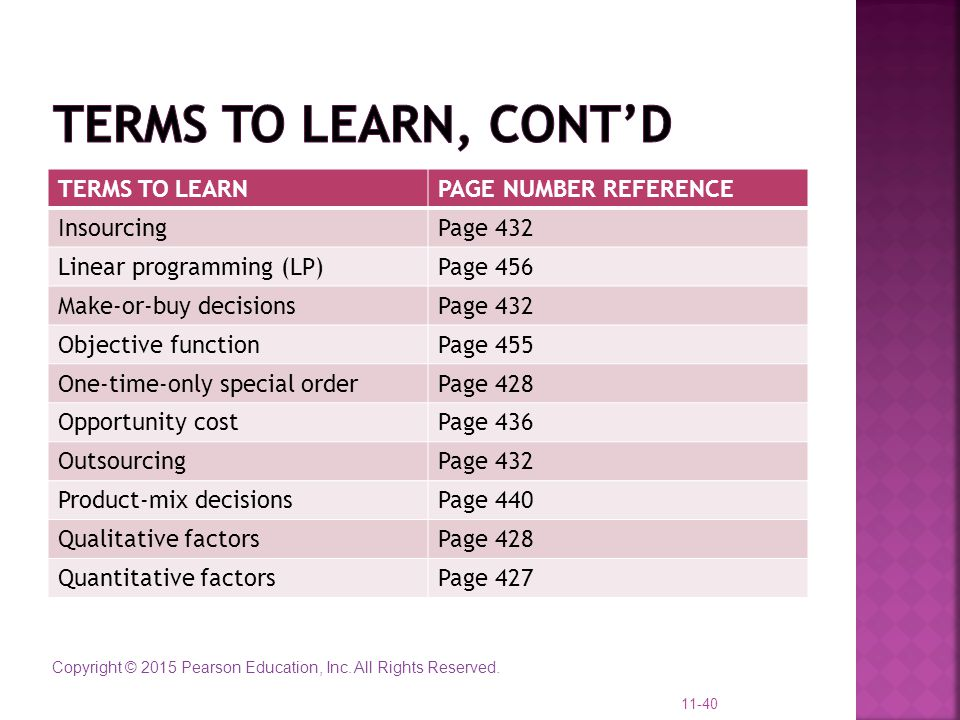Terms to learn, cont'd TERMS TO LEARN PAGE NUMBER REFERENCE Insourcing