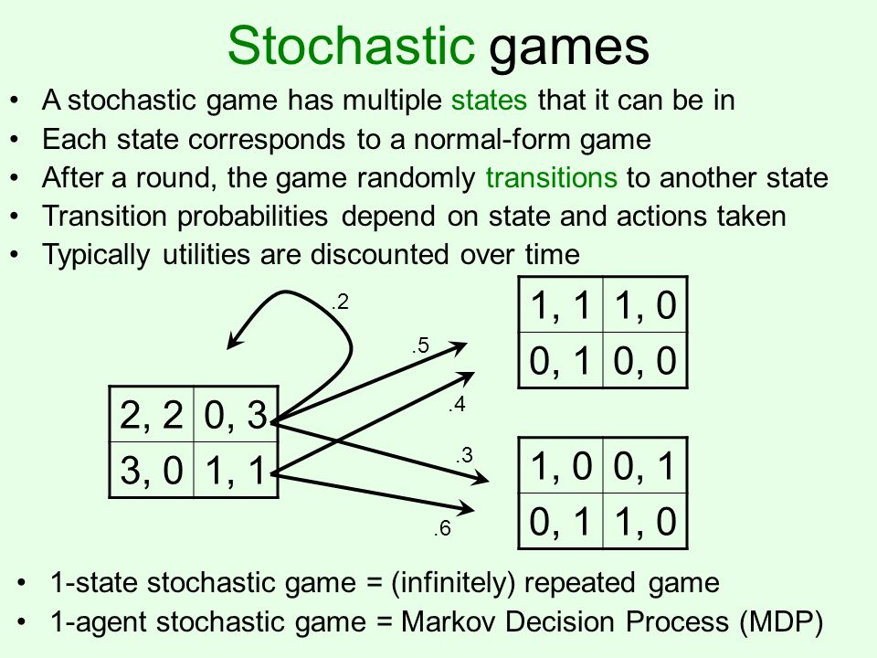 Stochastic games A stochastic game has multiple states that it can be in. Each state corresponds to a normal-form game.