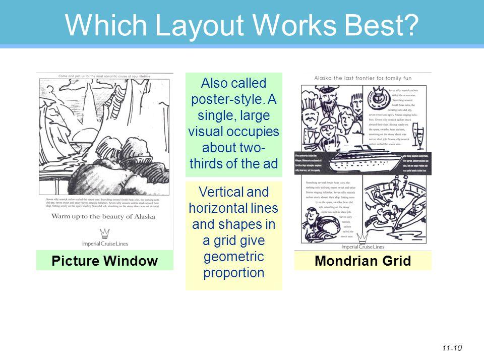 Which Layout Works Best