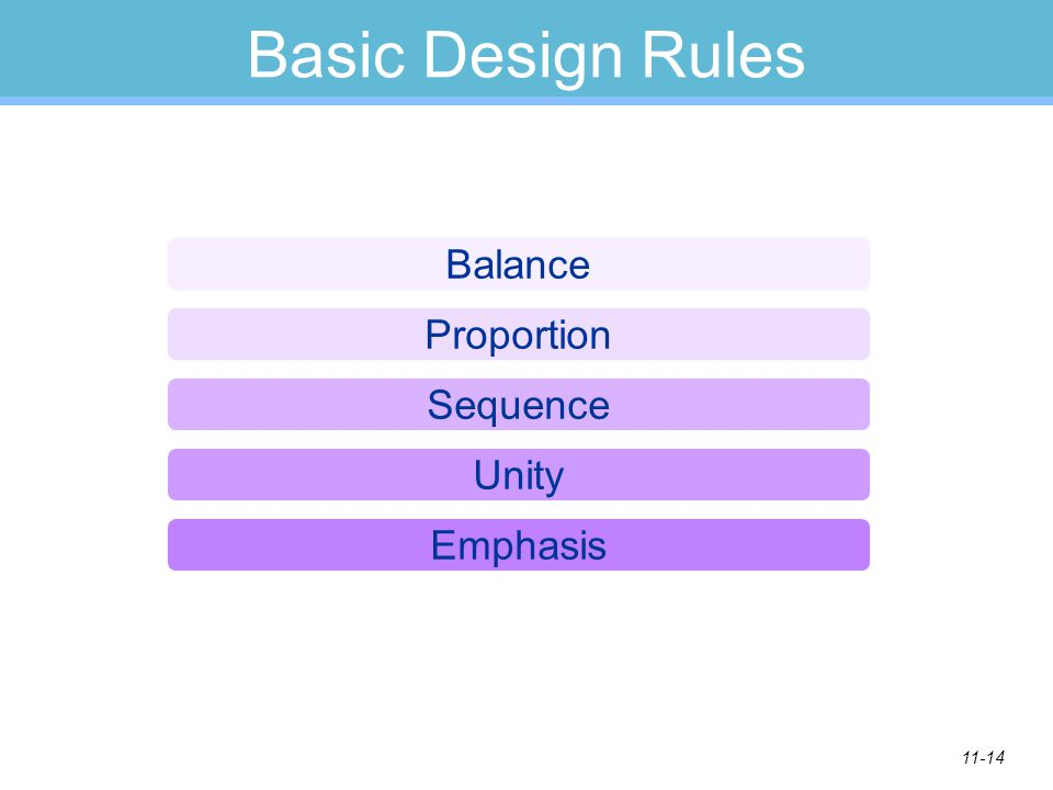 Basic Design Rules Balance Proportion Sequence Unity Emphasis
