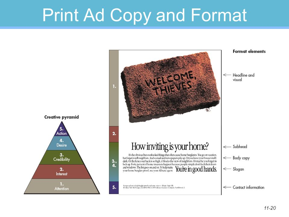 Print Ad Copy and Format